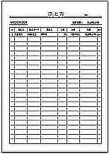 Excelで作成した売上表