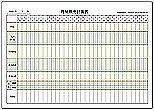 Excelで作成した販売計画表