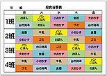 Excelで作成した給食当番表