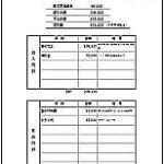 Excelで作成した収支決算書