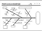 Excelで作成した特性要因図
