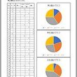Excelで作成したアンケート集計表